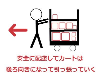 カート 移動方法
