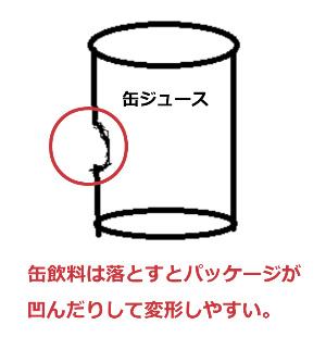 缶飲料 パッケージ 変形
