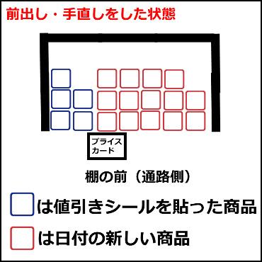 スーパー 値引き商品 日付新しい商品 陳列