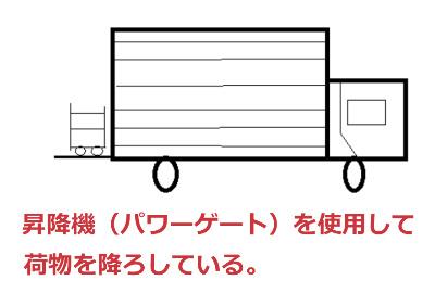 スーパー トラック バックヤード