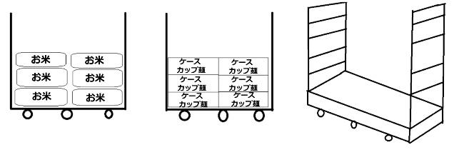 カート陳列 イメージ画像